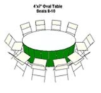 Rental store for TABLE-OVAL 48  X 84 in Hillsdale NJ